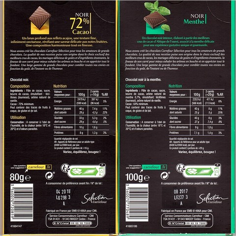 Tablettes de chocolat Carrefour 80g vs 100g