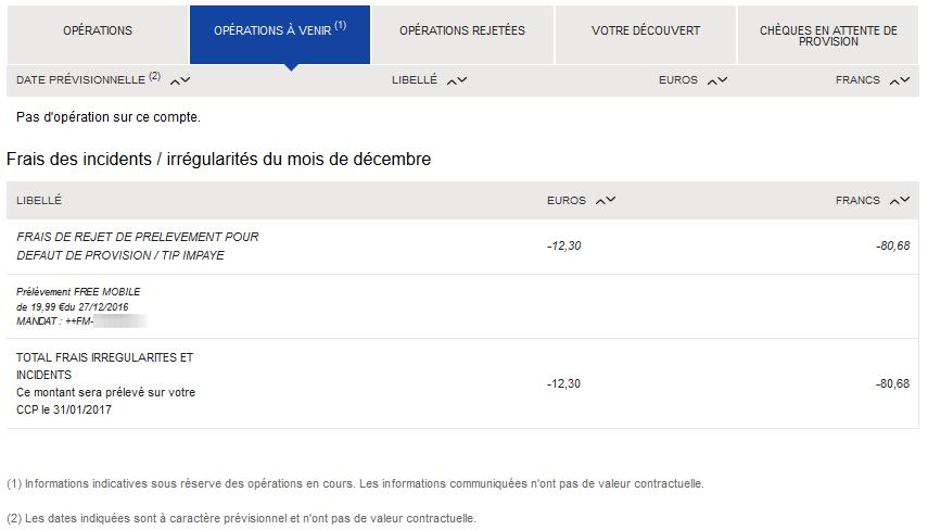 Rejet De Prelevement Free A La Banque Postale Racket Et Jackpot
